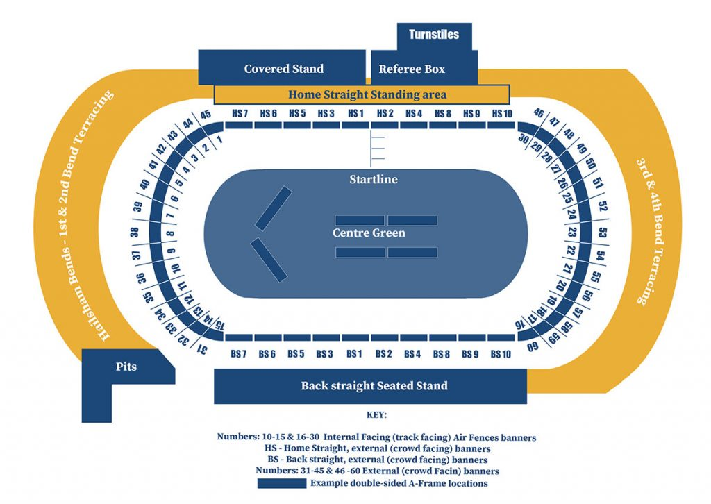 Eastbourne-Eagles-air-fence-layout